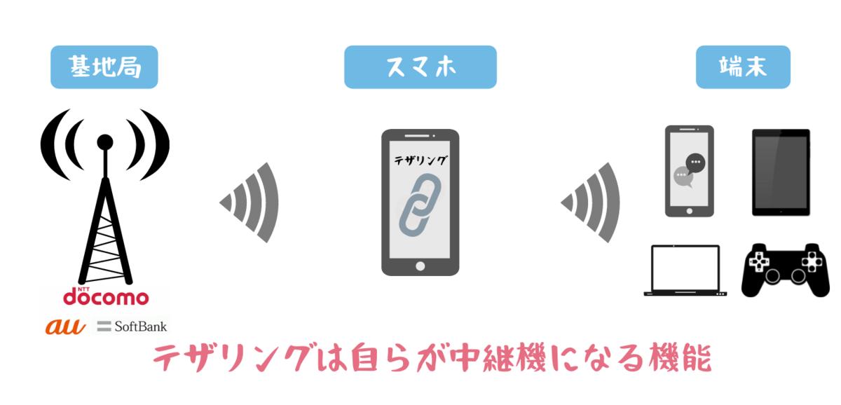f:id:otokonobiyo:20210802101613p:plain