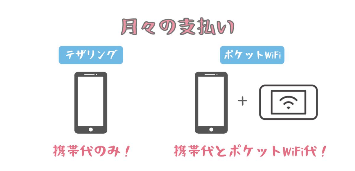f:id:otokonobiyo:20210802113827p:plain
