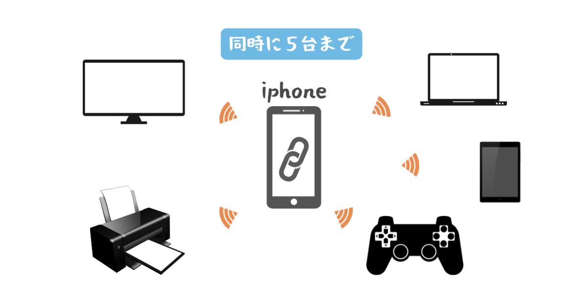 f:id:otokonobiyo:20210802115936p:plain