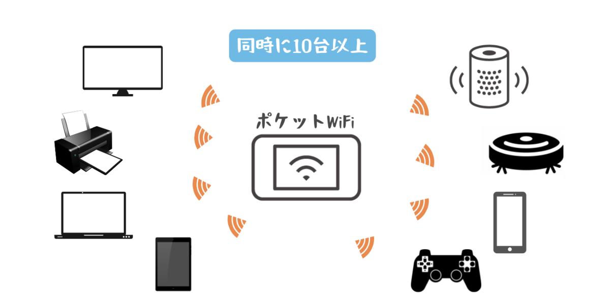 f:id:otokonobiyo:20210802122352p:plain