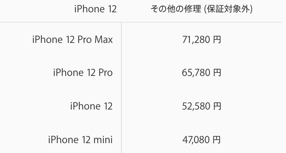 f:id:otokonobiyo:20210805125737p:plain