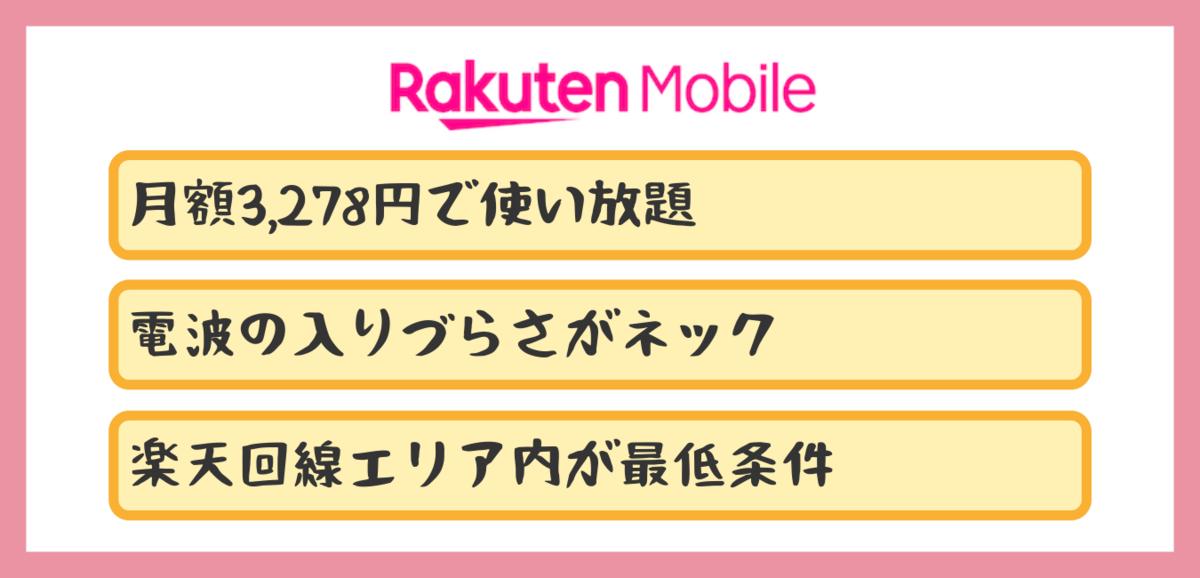f:id:otokonobiyo:20210807221111p:plain