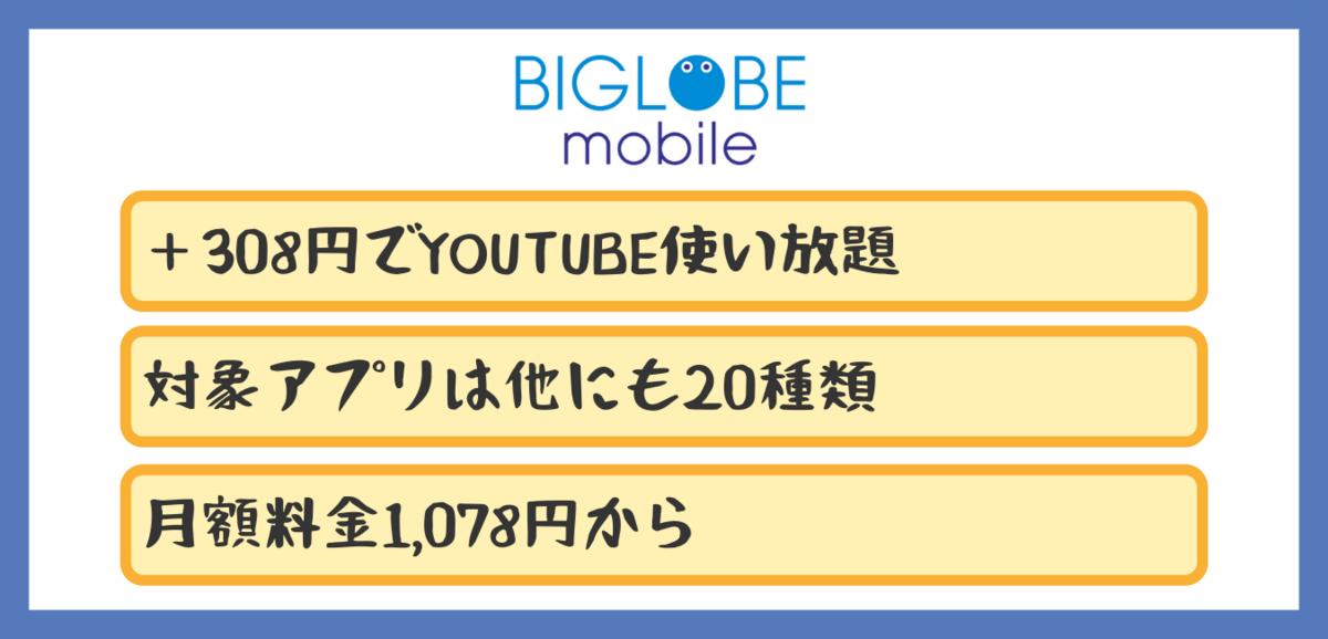 f:id:otokonobiyo:20210807222732p:plain