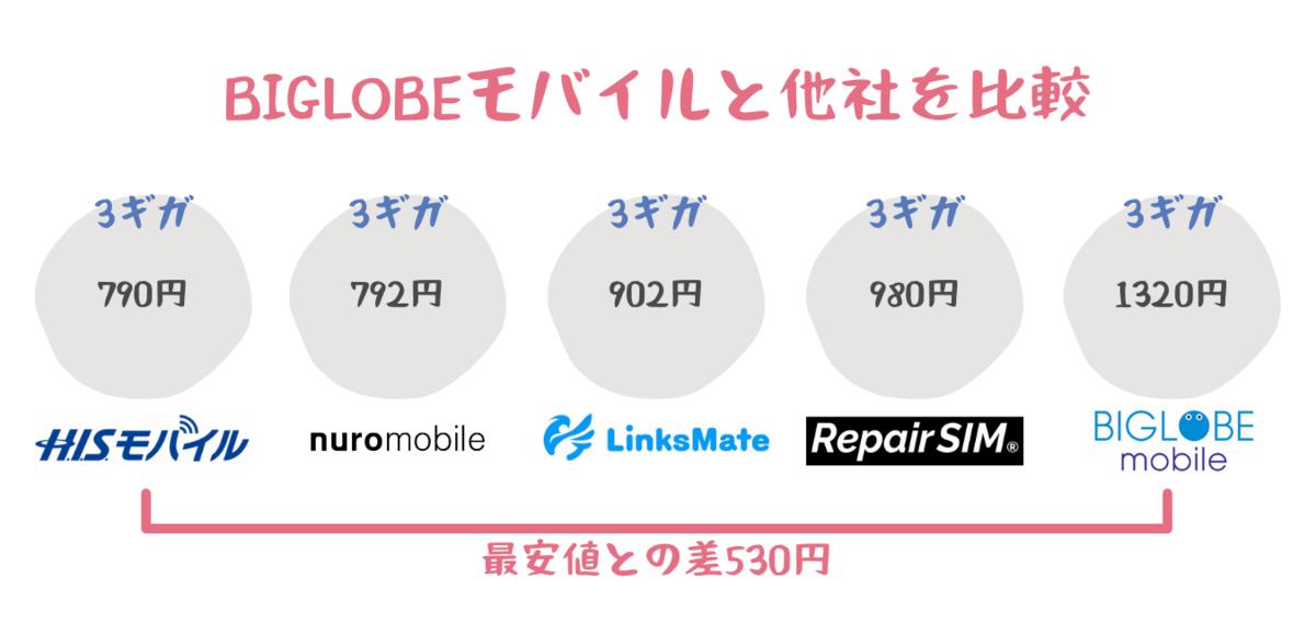 f:id:otokonobiyo:20210808103201p:plain