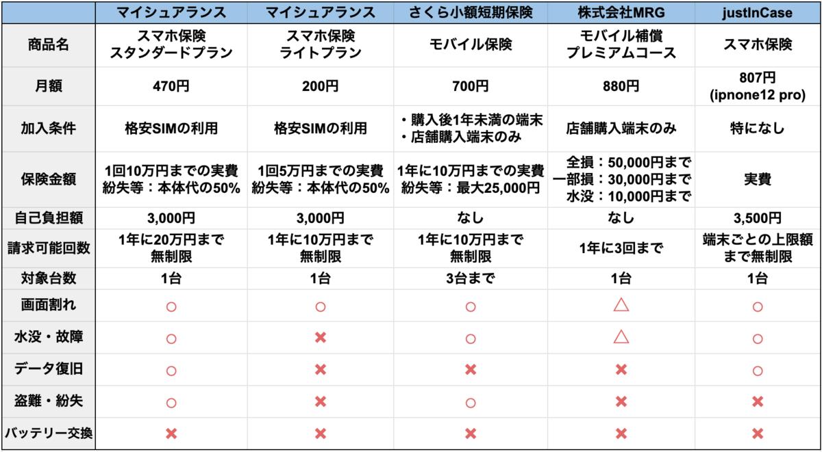 f:id:otokonobiyo:20210810160522p:plain