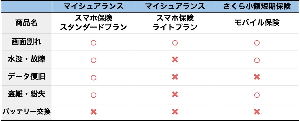 f:id:otokonobiyo:20210810160617p:plain