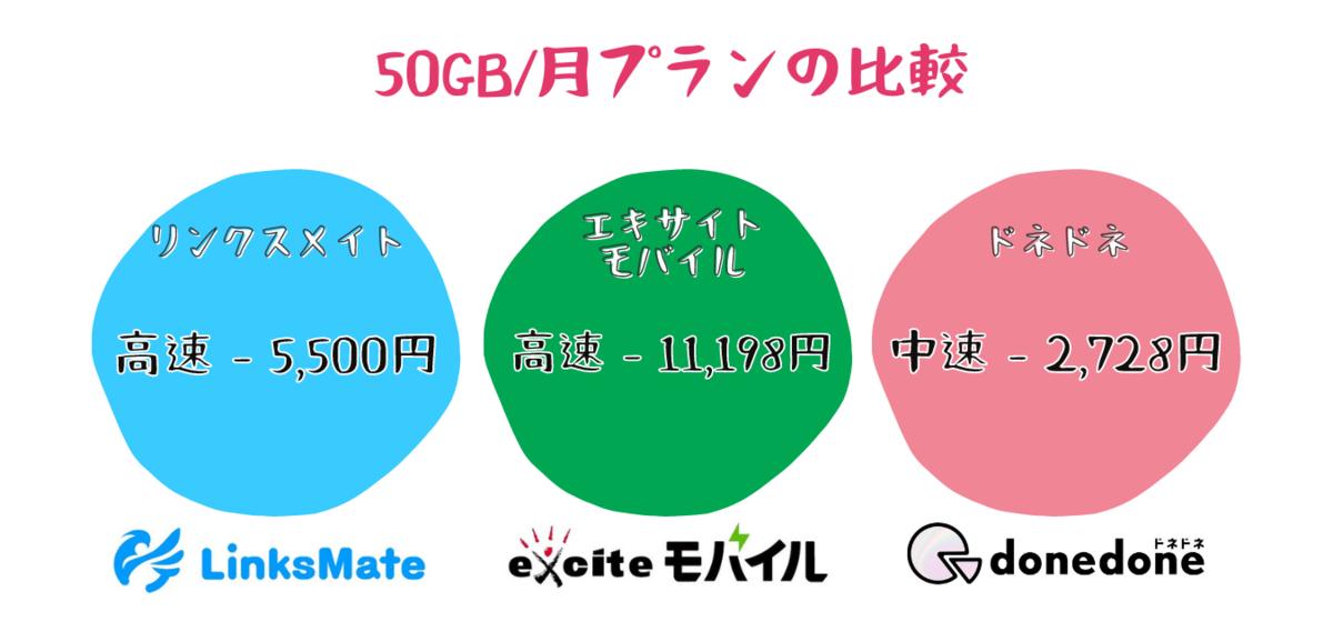 f:id:otokonobiyo:20210811100106p:plain