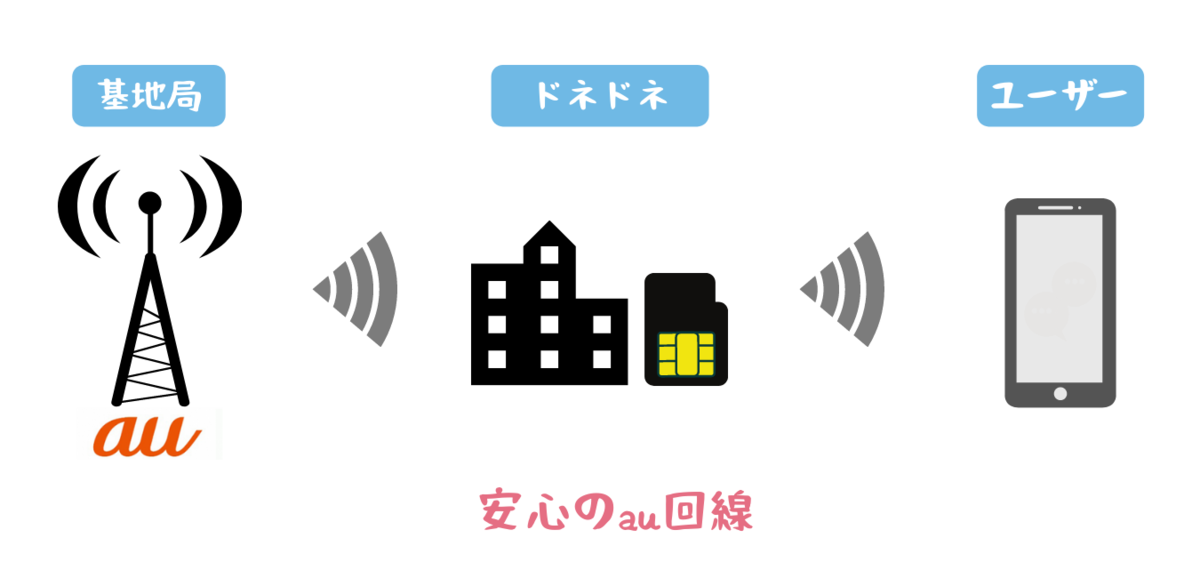 f:id:otokonobiyo:20210811114416p:plain
