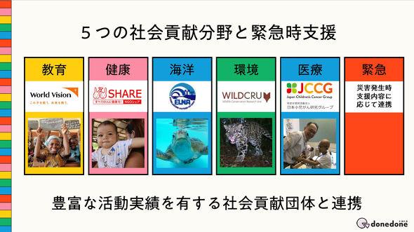 f:id:otokonobiyo:20210811114613j:plain
