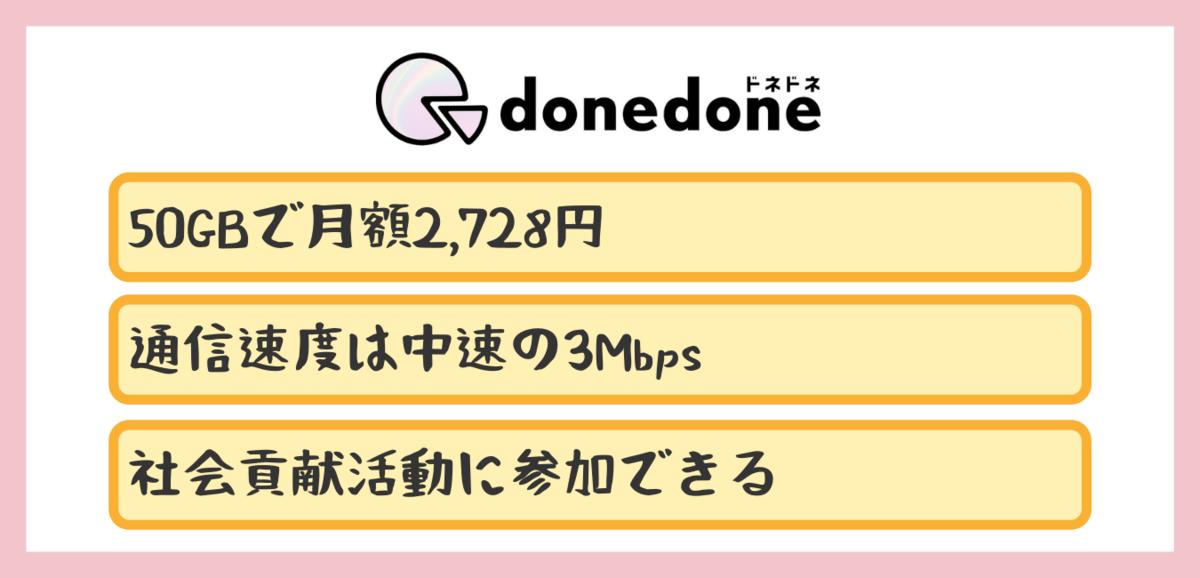 f:id:otokonobiyo:20210811141116p:plain