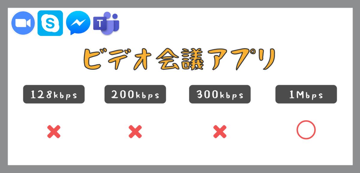 f:id:otokonobiyo:20210811153026p:plain
