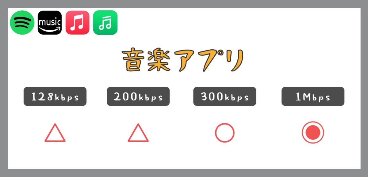 f:id:otokonobiyo:20210811160025p:plain