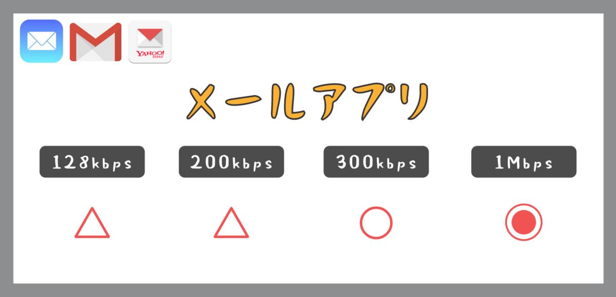 f:id:otokonobiyo:20210811160727p:plain