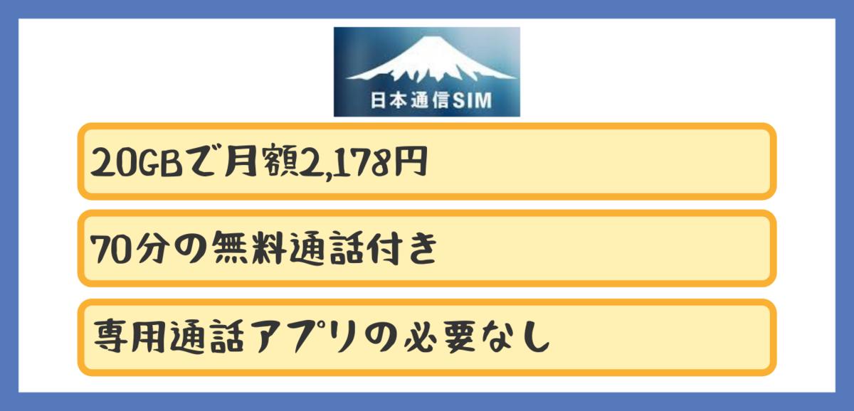 f:id:otokonobiyo:20210815193014p:plain