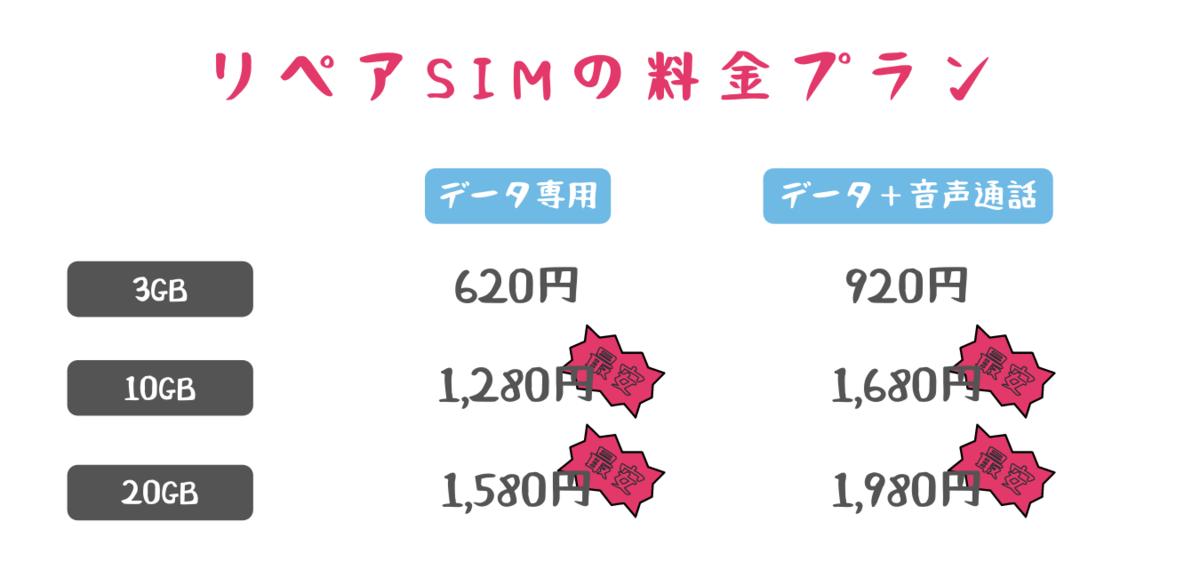 f:id:otokonobiyo:20210816170109p:plain