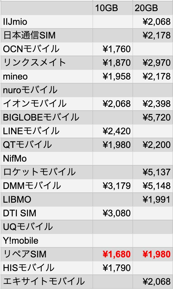 f:id:otokonobiyo:20210817145316p:plain