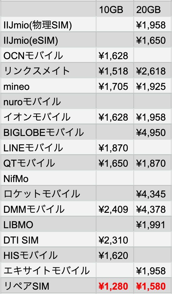 f:id:otokonobiyo:20210817145726p:plain