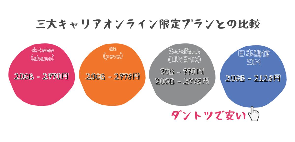 f:id:otokonobiyo:20210817221708p:plain