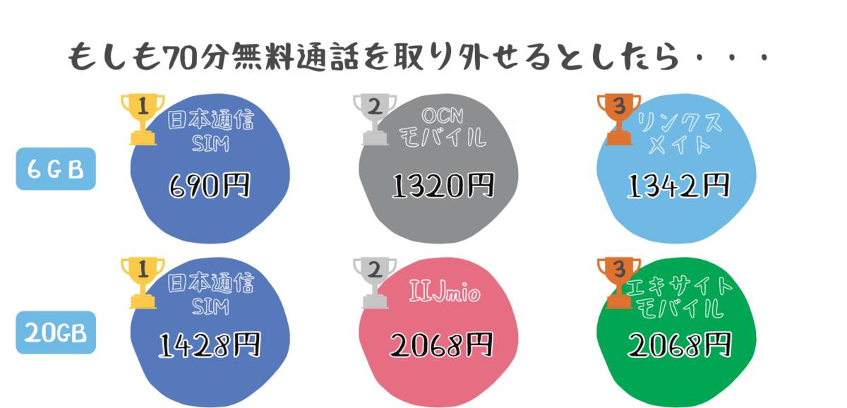 f:id:otokonobiyo:20210817224956p:plain