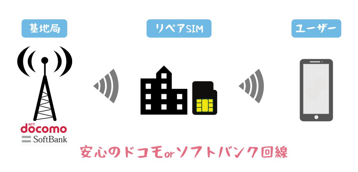 f:id:otokonobiyo:20210818174820p:plain