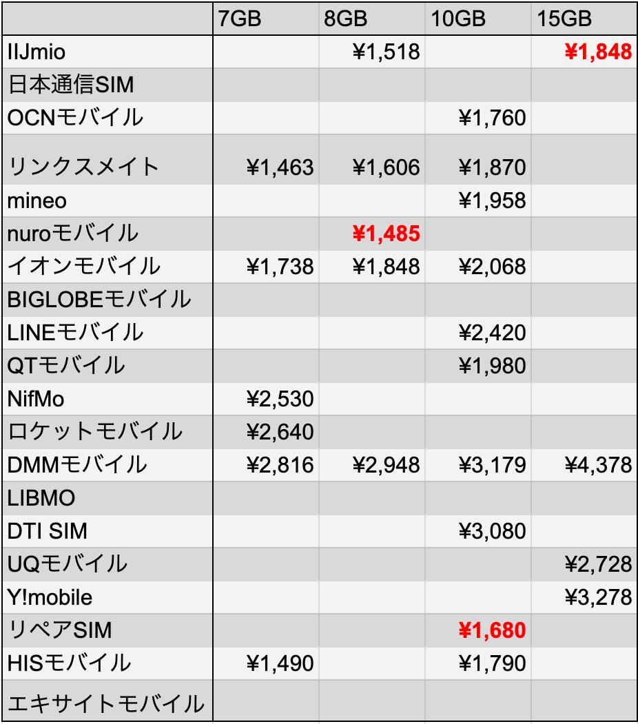 f:id:otokonobiyo:20210819110337p:plain
