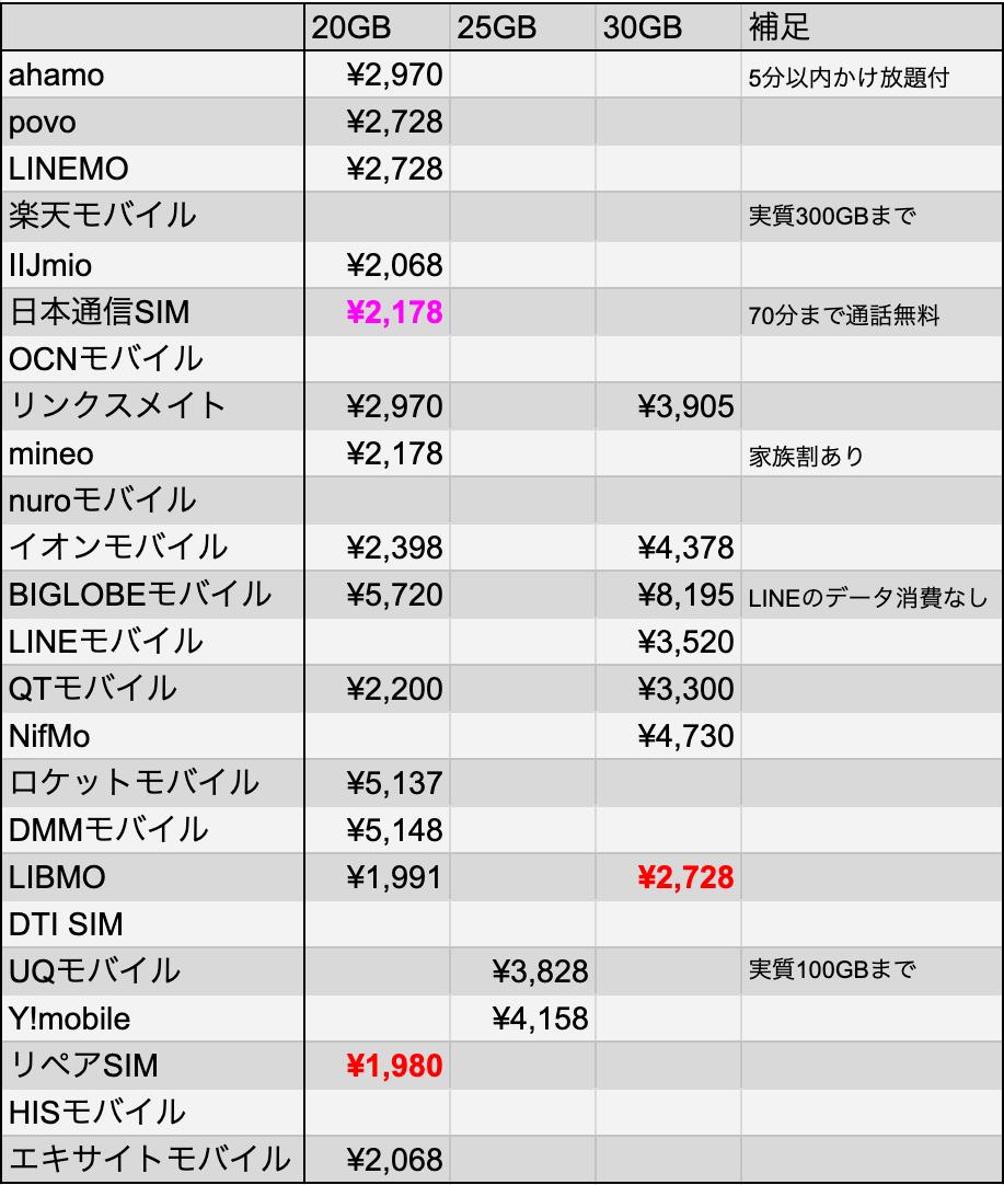 f:id:otokonobiyo:20210819112029p:plain