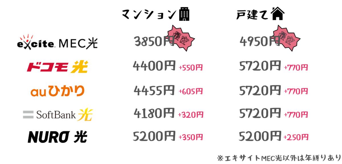 f:id:otokonobiyo:20210820105108p:plain