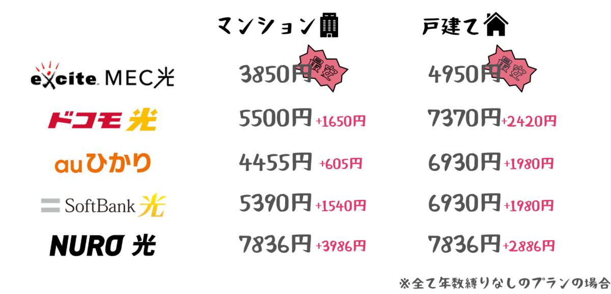 f:id:otokonobiyo:20210820105113p:plain