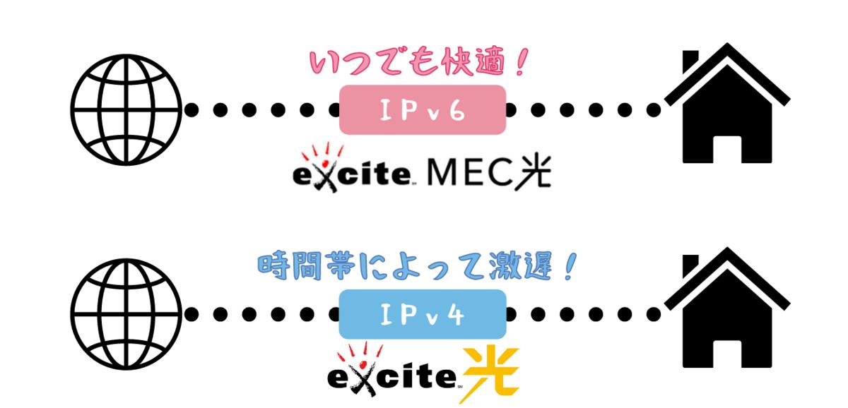 f:id:otokonobiyo:20210820160649p:plain