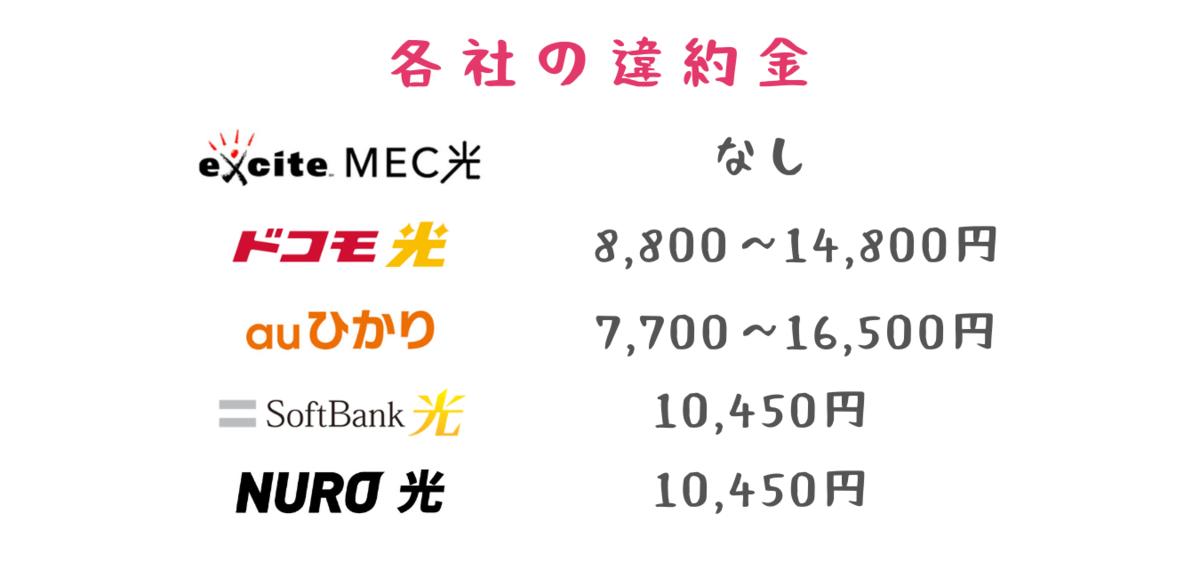 f:id:otokonobiyo:20210820161817p:plain