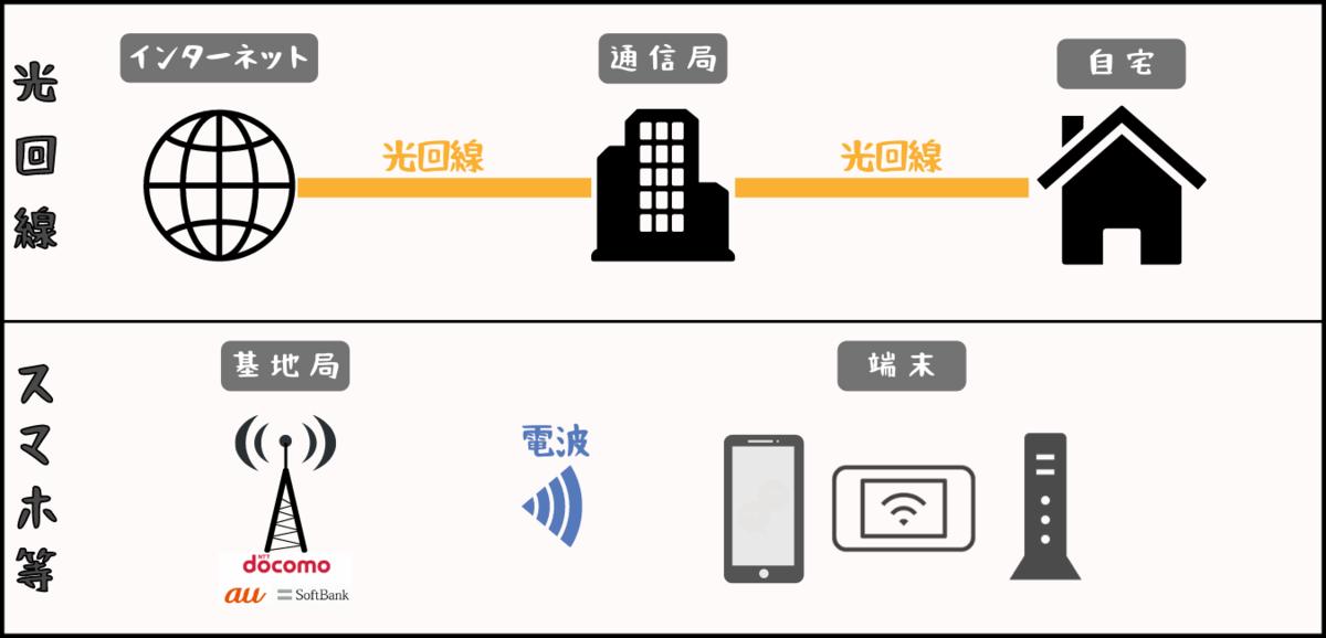 f:id:otokonobiyo:20210821123847p:plain