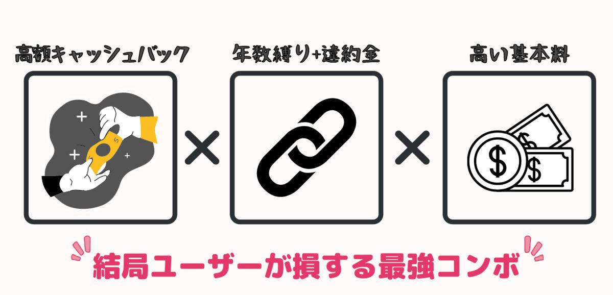 f:id:otokonobiyo:20210821125243p:plain