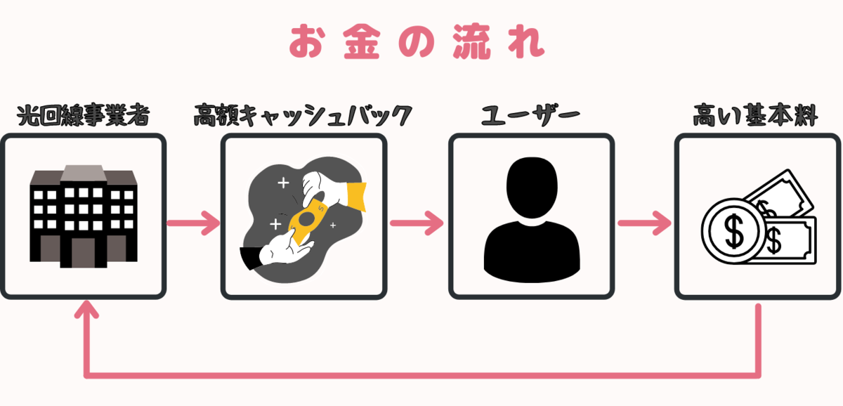 f:id:otokonobiyo:20210822170146p:plain