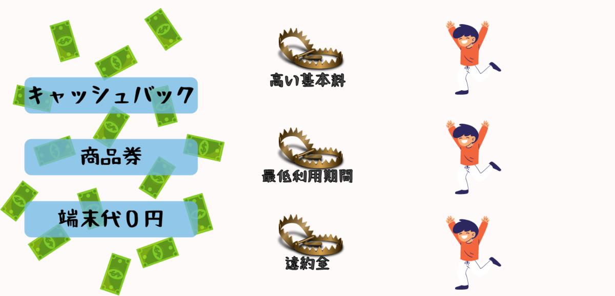 f:id:otokonobiyo:20210822232648p:plain