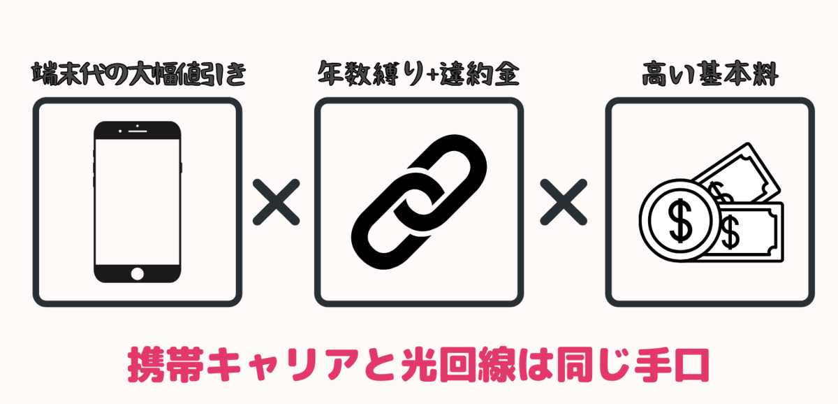 f:id:otokonobiyo:20210822233007p:plain