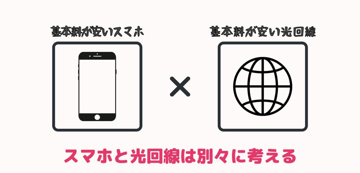 f:id:otokonobiyo:20210822234211p:plain