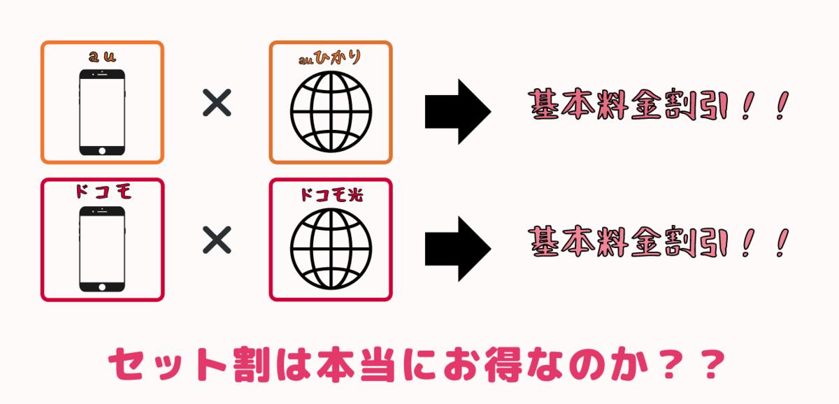 f:id:otokonobiyo:20210823153455p:plain