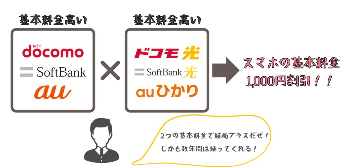 f:id:otokonobiyo:20210823160018p:plain