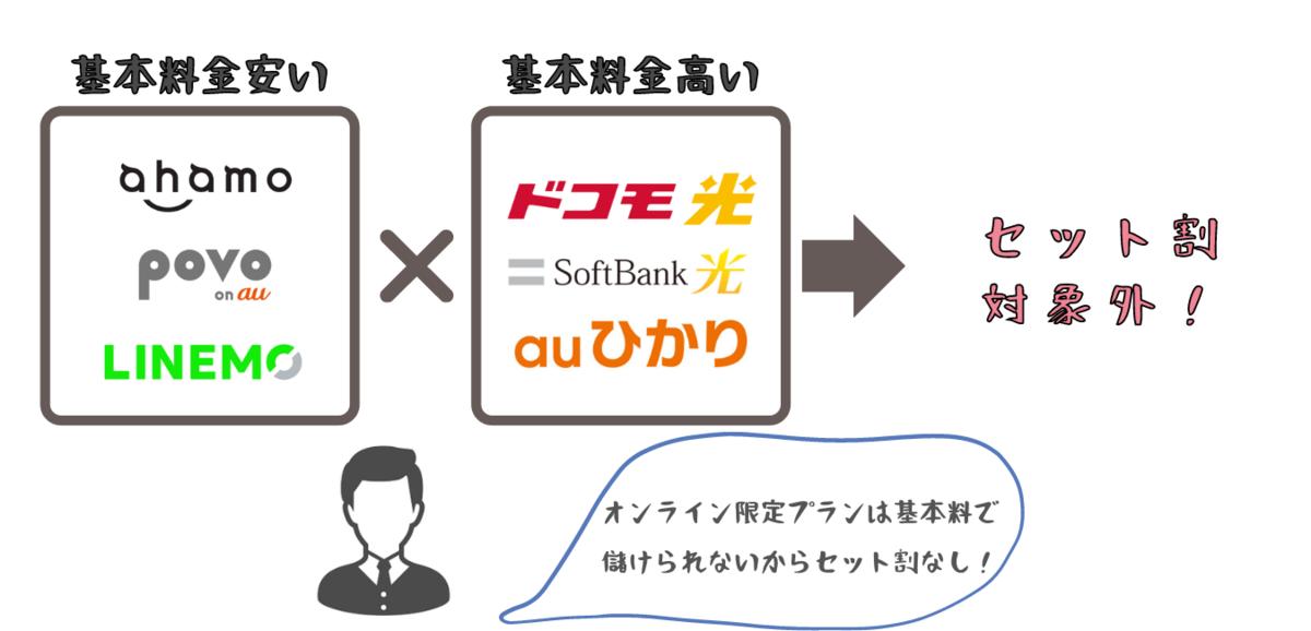 f:id:otokonobiyo:20210823183406p:plain