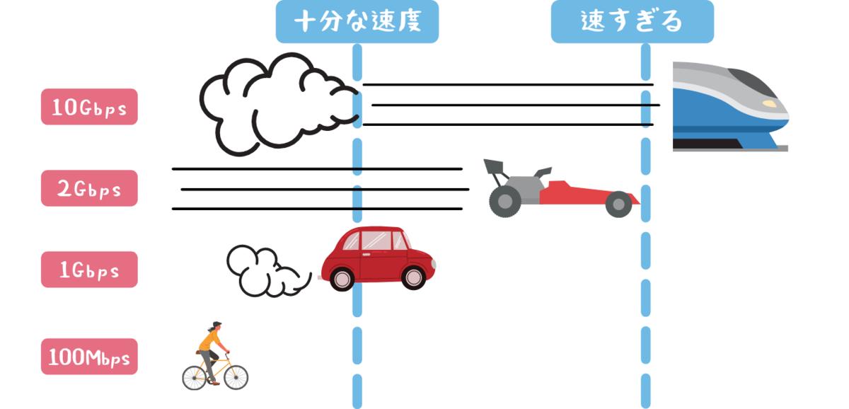 f:id:otokonobiyo:20210823221654p:plain