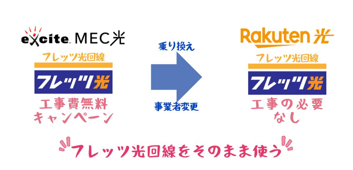 f:id:otokonobiyo:20210823225017p:plain