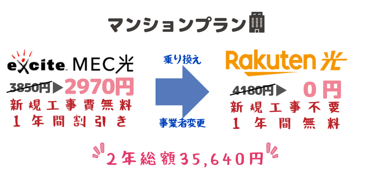 f:id:otokonobiyo:20210823230612p:plain