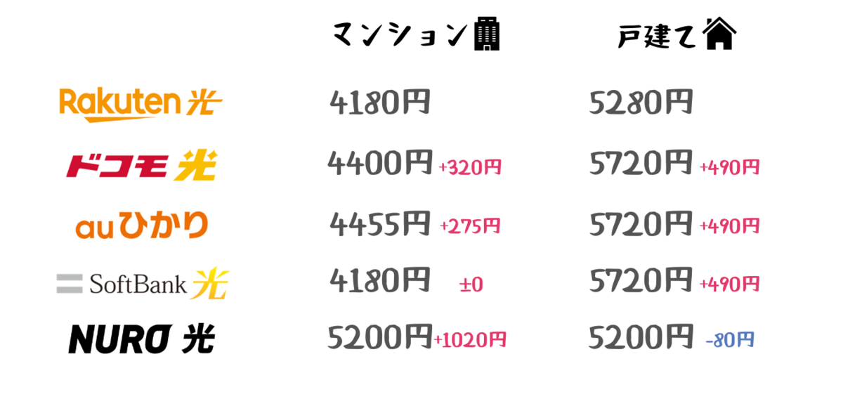 f:id:otokonobiyo:20210825152108p:plain