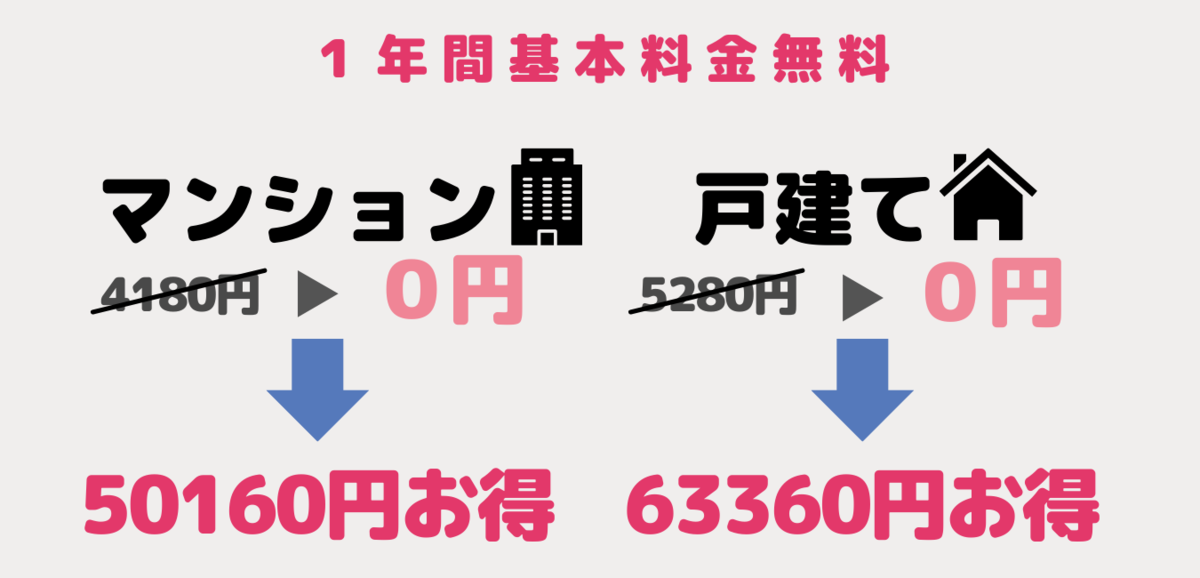 f:id:otokonobiyo:20210825170005p:plain