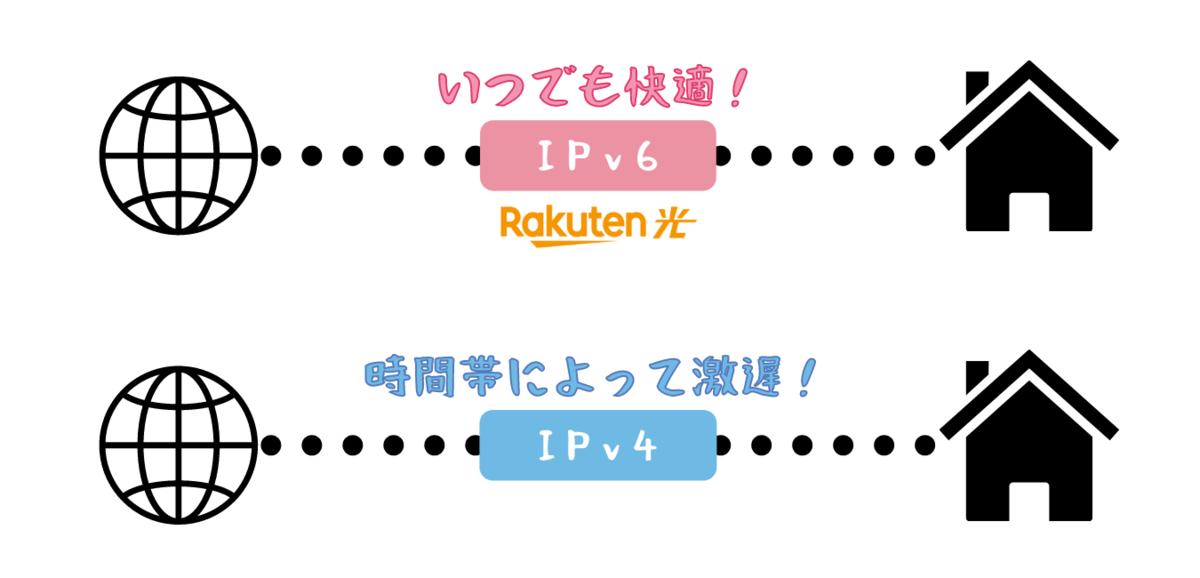 f:id:otokonobiyo:20210826090110p:plain