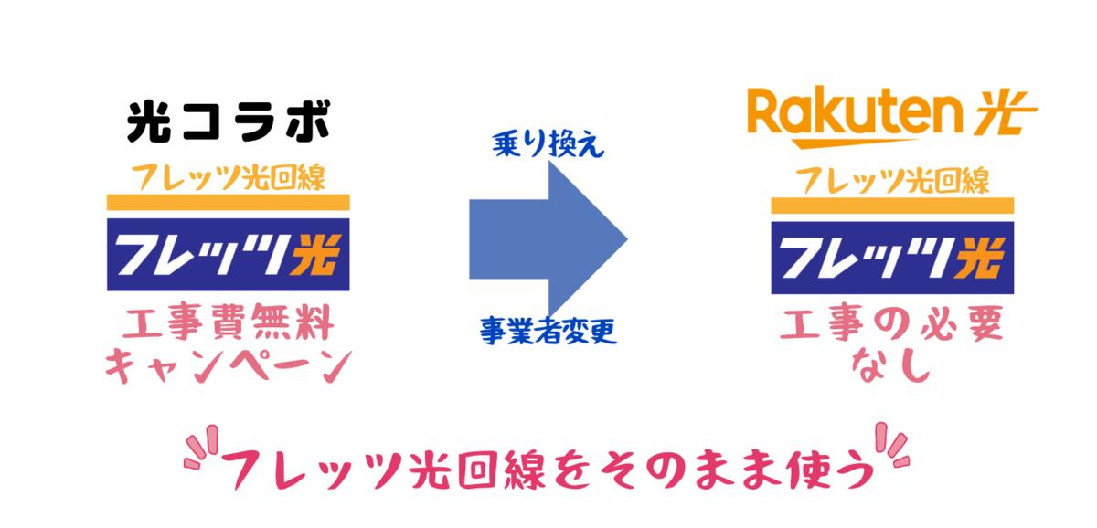 f:id:otokonobiyo:20210826100222p:plain
