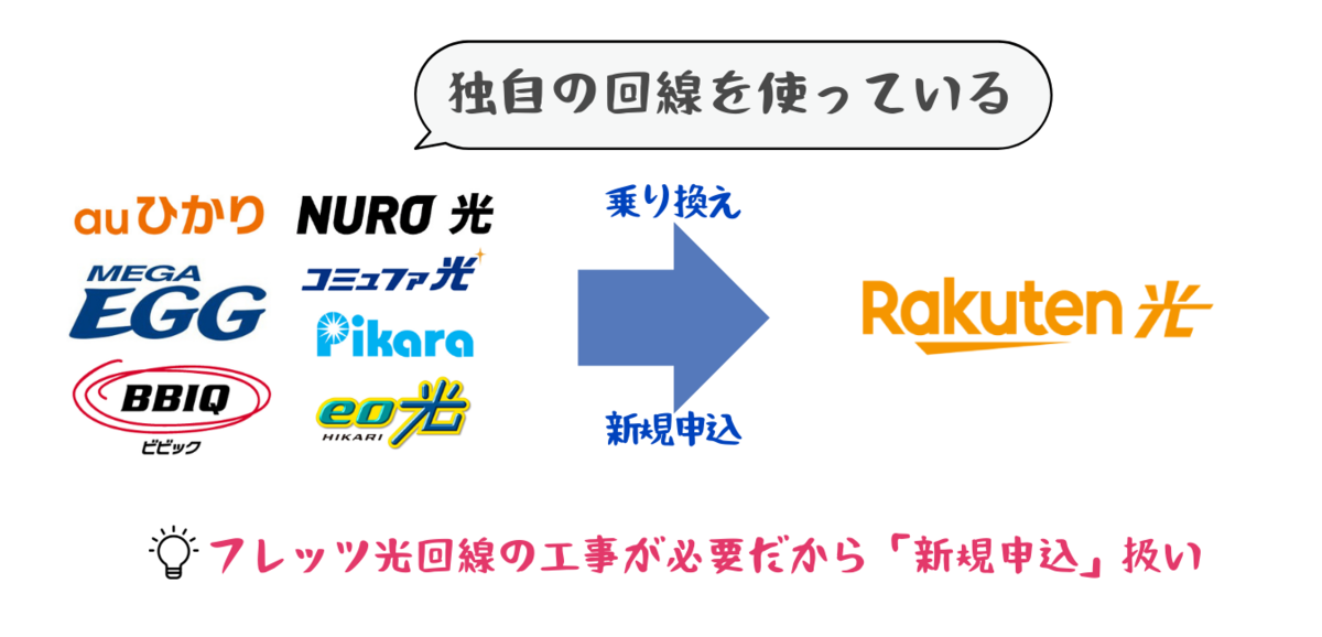 f:id:otokonobiyo:20210828132546p:plain