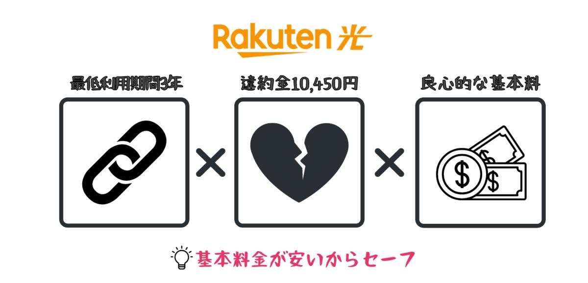f:id:otokonobiyo:20210828135140p:plain