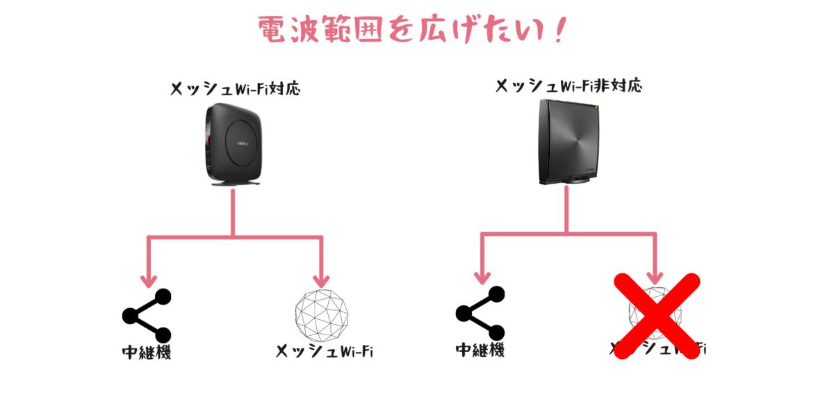 f:id:otokonobiyo:20210831143327p:plain