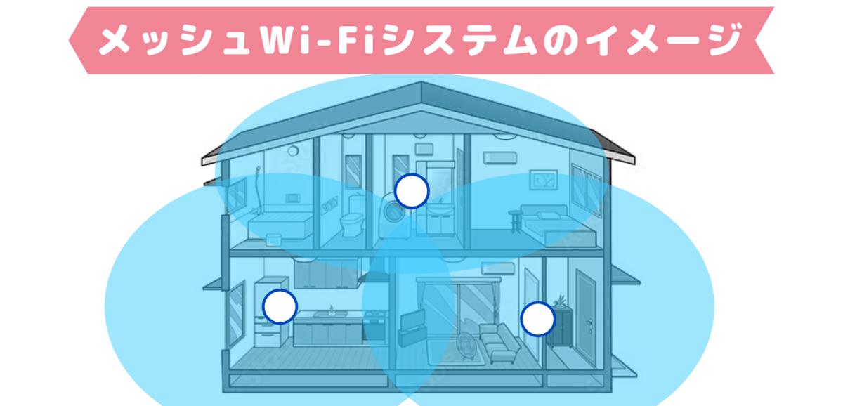 f:id:otokonobiyo:20210831143330p:plain